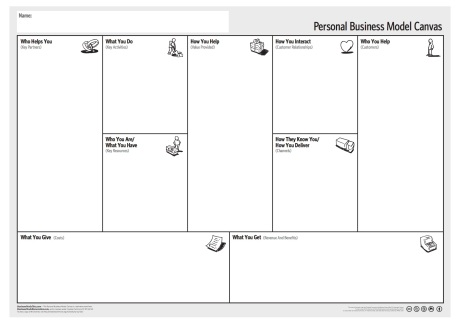 Personal_Business_Model_Canvas_v1.2.4_A4