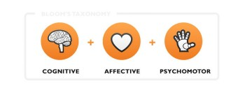 3 domains of learning